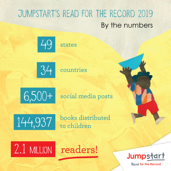 RFTR-by-the-numbers-infographic-2019-v1